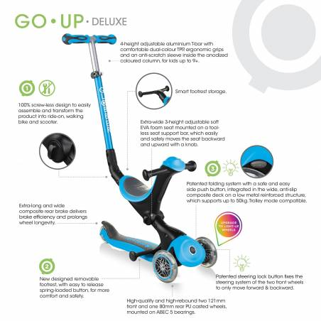 Globber GO-UP Deluxe Lights / Mint (5 in 1) 2021 nuo Globber